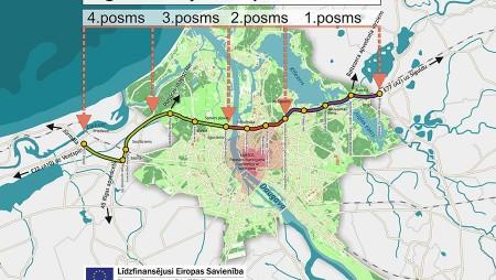 """Rīgas Ziemeļu transporta koridors – """"Rīgas pilsētas un Rīgas ostas iekļaušana TEN-T ceļu tīklā"""""""