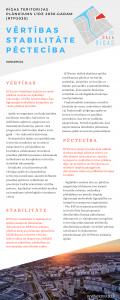 RTP plānojums infografika