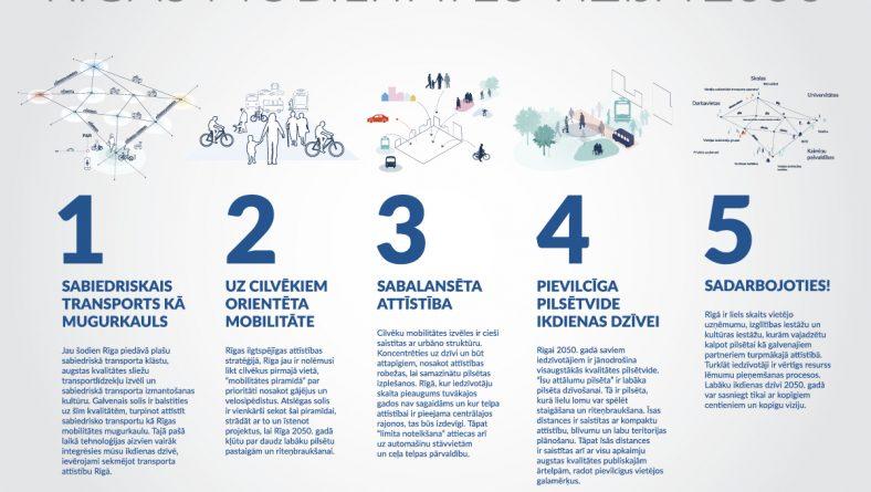 Apstiprināšanai virza Rīgas mobilitātes vīziju un mobilitātes rīcības programmu