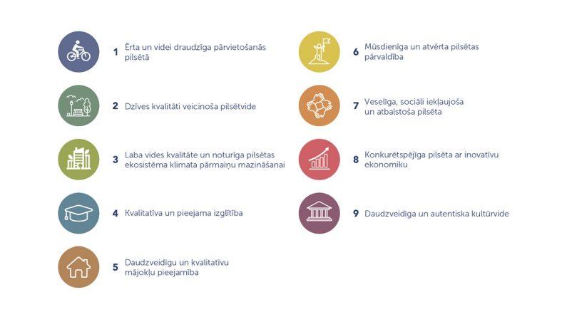 Izstrādāta jauna Rīgas attīstības programma