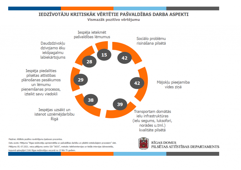 Infografika_aptauja_